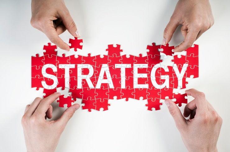 Финансовая стратегия составных коэффициентов
