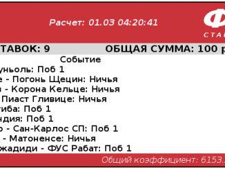 """БК Фонбет подвела итоги третьего этапа акции """"Ставка на нашу победу"""""""