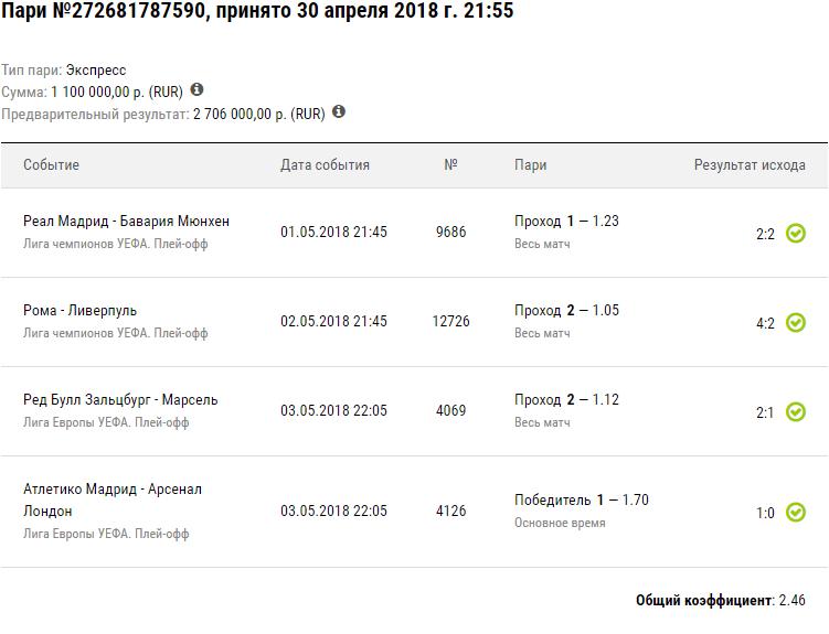 Лига Европы и Лига Чемпионов принесли игроку 2,7 миллиона рублей