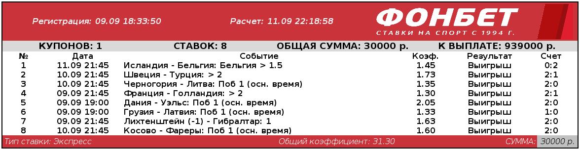 Знаток национальных сборных выиграл 1 миллион рублей