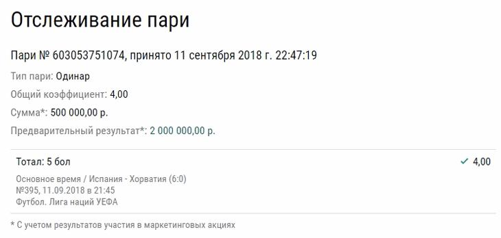 Разгром хорватской сборной принес клиенту БК «Лига Ставок» 2 млн рублей