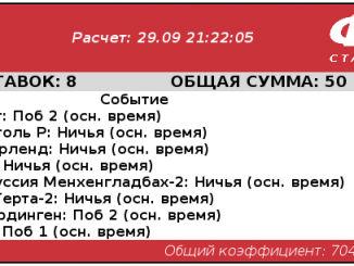 Статистика помогла выиграть более 300 тысяч рублей