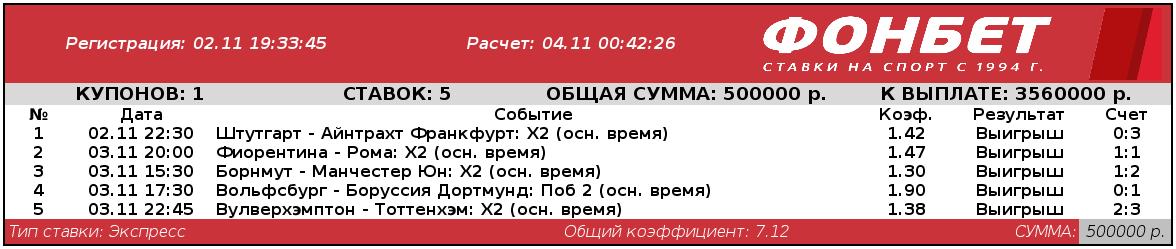 Краснодарский игрок выиграл более 3 миллионов рублей