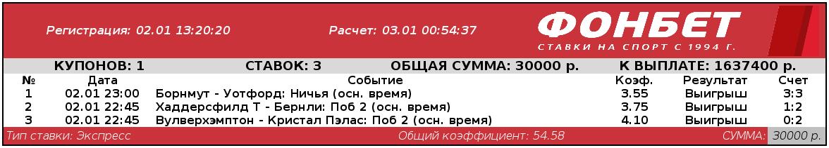 Статистика помогла выиграть игроку больше 1,5 миллиона рублей