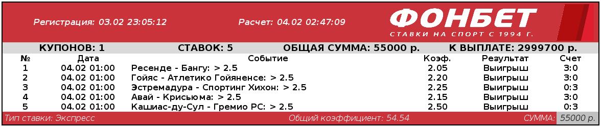 Клиент БК «Фонбет» из Новосибирска выиграл почти 3 миллиона рублей